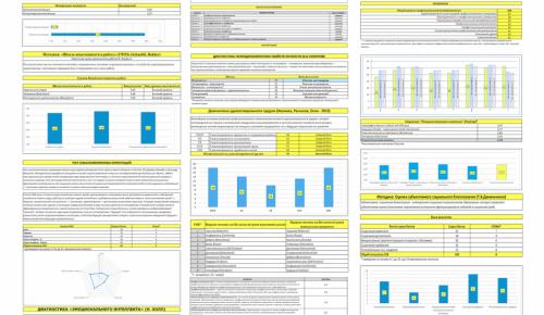 Заметки на полях исследования профессионального благополучия — часть 1 (начало обработки данных)